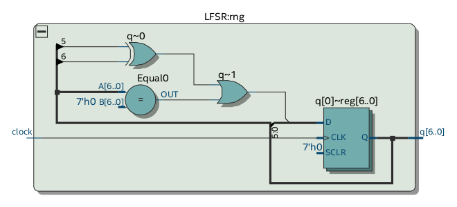 LFSR block diagram